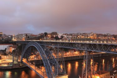 cost of living in Porto Portugal